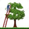 Thumbnail image for Fokus Pemilikan Harta, Bukan Keuntungan Sementara