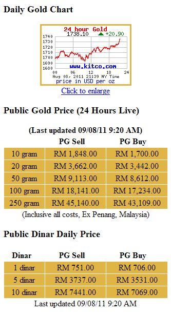 harga public gold 9 ogos 2011