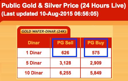 harga dinar public gold 10 ogos 2015
