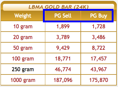 harga emas gold bar public gold 13 jun 2017