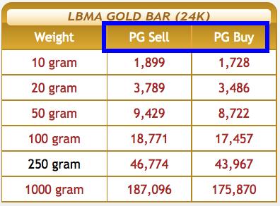 harga emas gold bar public gold 13 jun 2017