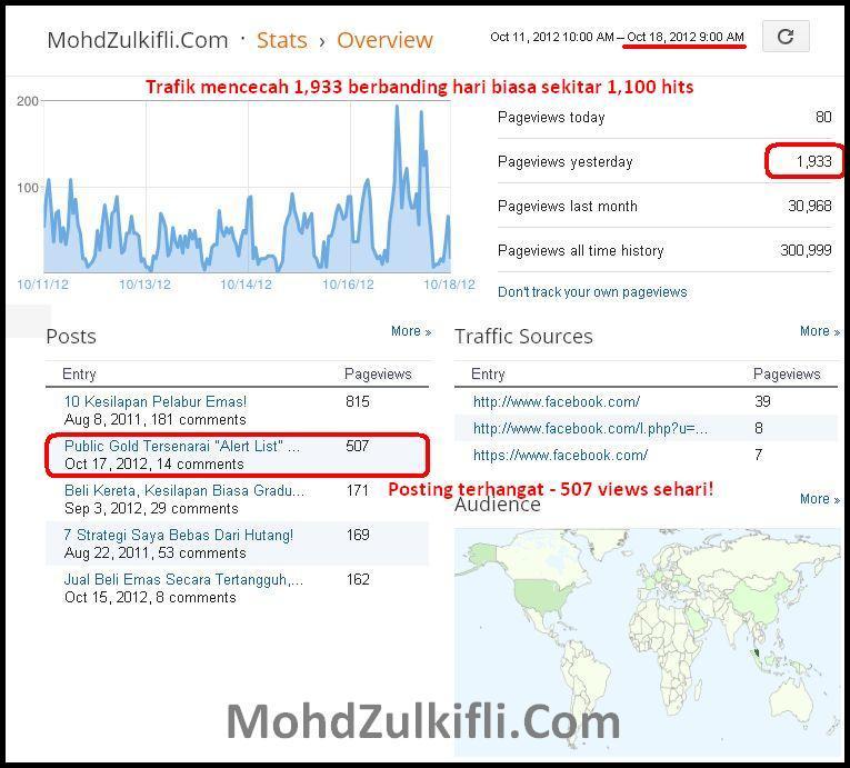 MohdZulkifli.Com Trafik Blog