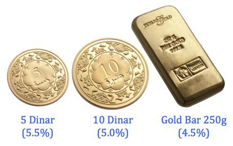 dinar jongkong emas public gold terbaik