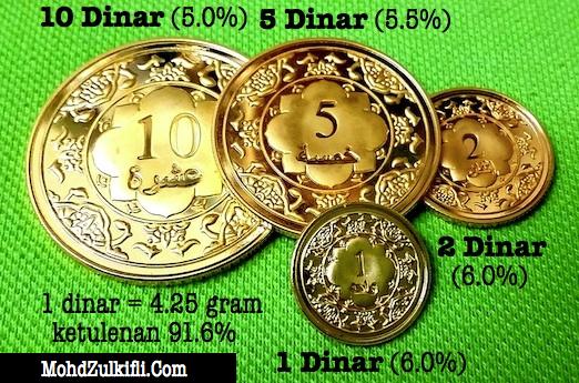 Syiling 1 dinar, 2 dinar, 5 dinar dan 10 dinar emas Public Gold