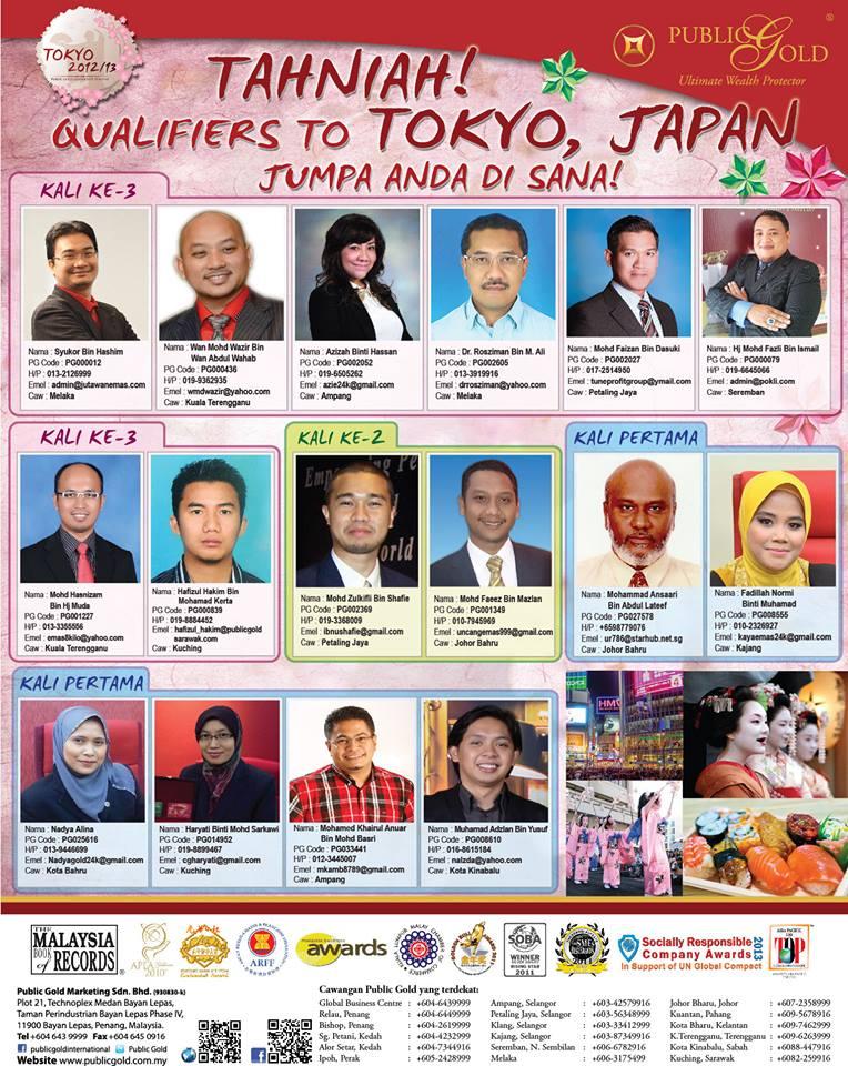 Qualifier Trip Public Gold Tokyo - 2nd List
