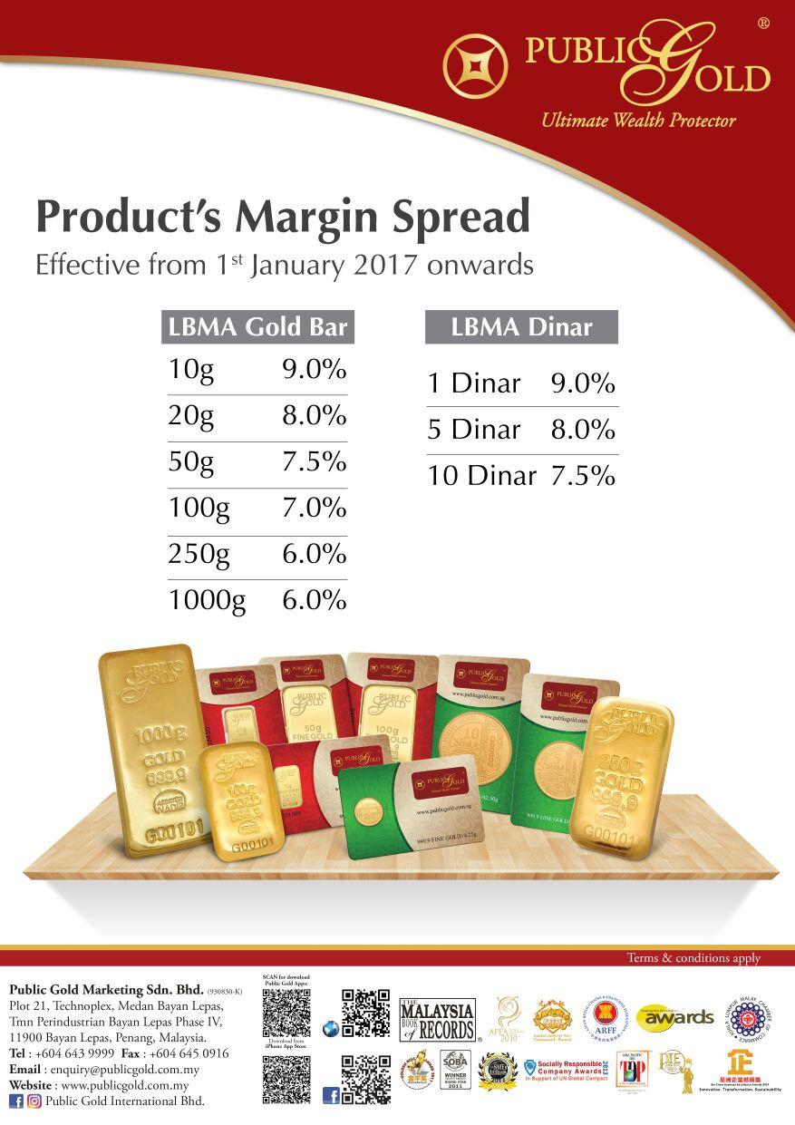 spread susut nilai emas public gold 2017
