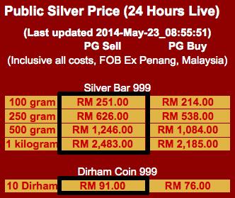 harga silver public gold 2014-05-23 at 9.15.05 AM