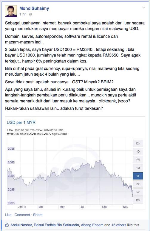 ringgit malaysia merosot 2014