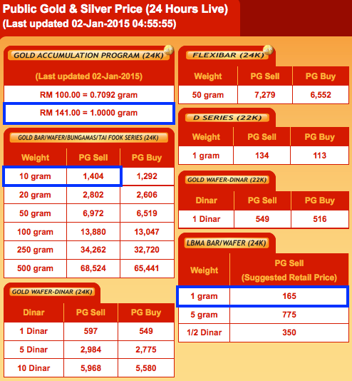 harga emas public gold 2015-01-02 at 5.01.29 AM
