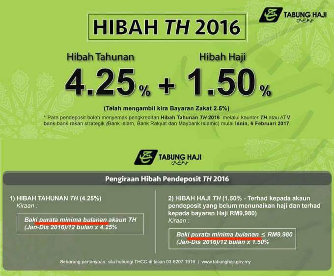 dividen hibah tabung haji 2016
